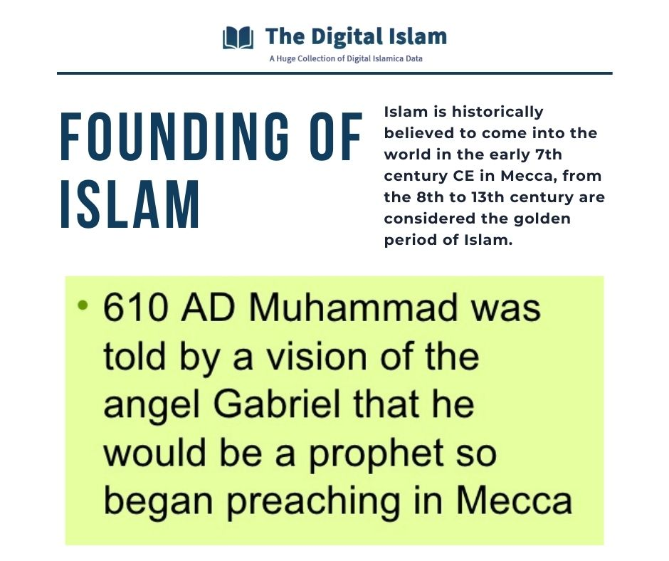 when was islam founded